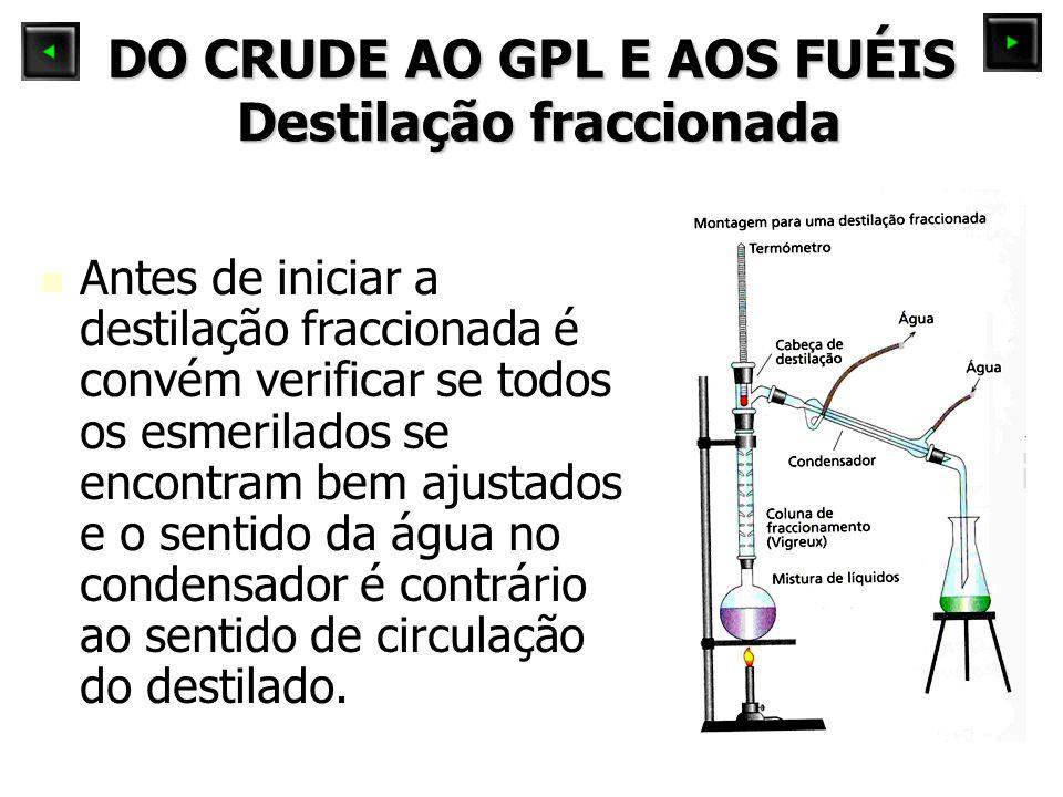 DO CRUDE AO GPL E AOS FUÉIS Destilação fraccionada Antes de iniciar a destilação fraccionada é convém verificar se todos os esmerilados se encontram bem ajustados e o sentido da água no condensador é contrário ao sentido de circulação do destilado.