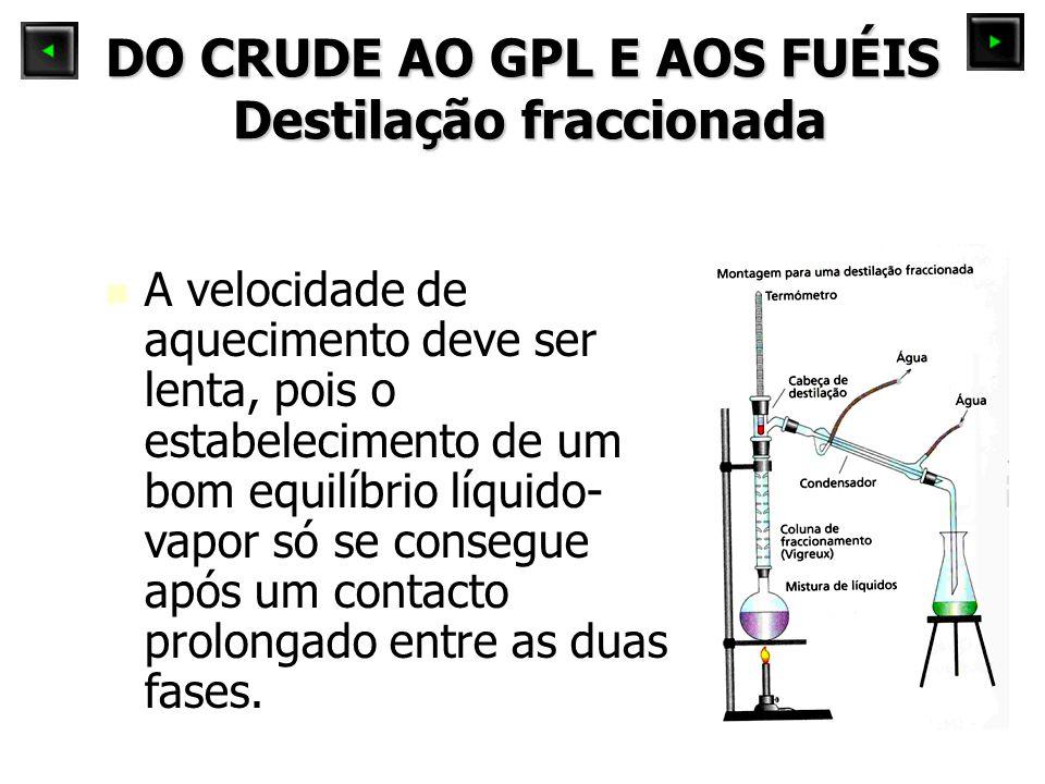 DO CRUDE AO GPL E AOS FUÉIS Destilação fraccionada A velocidade de aquecimento deve ser lenta, pois o estabelecimento de um bom equilíbrio líquido- vapor só se consegue após um contacto prolongado entre as duas fases.