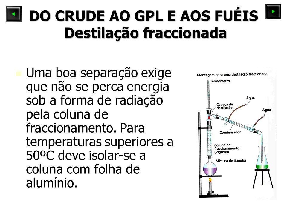 DO CRUDE AO GPL E AOS FUÉIS Destilação fraccionada Uma boa separação exige que não se perca energia sob a forma de radiação pela coluna de fraccioname