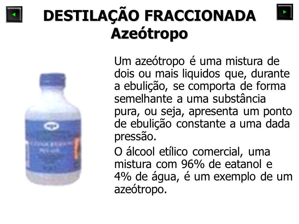 DESTILAÇÃO FRACCIONADA Azeótropo Um azeótropo é uma mistura de dois ou mais liquidos que, durante a ebulição, se comporta de forma semelhante a uma su