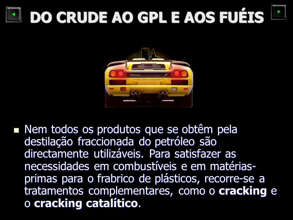 DO CRUDE AO GPL E AOS FUÉIS Nem todos os produtos que se obtêm pela destilação fraccionada do petróleo são directamente utilizáveis. Para satisfazer a