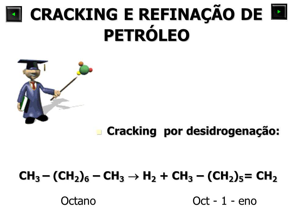 CRACKING E REFINAÇÃO DE PETRÓLEO Cracking por desidrogenação: Cracking por desidrogenação: CH 3 – (CH 2 ) 6 – CH 3 H 2 + CH 3 – (CH 2 ) 5 = CH 2 Octano Oct - 1 - eno