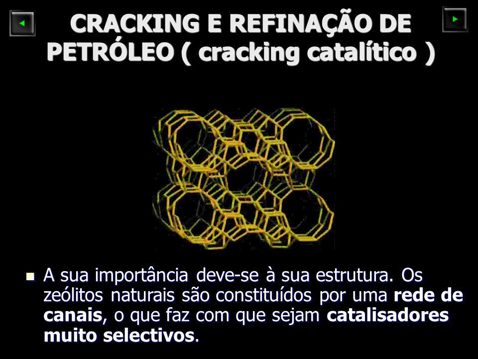 CRACKING E REFINAÇÃO DE PETRÓLEO ( cracking catalítico ) A sua importância deve-se à sua estrutura. Os zeólitos naturais são constituídos por uma rede