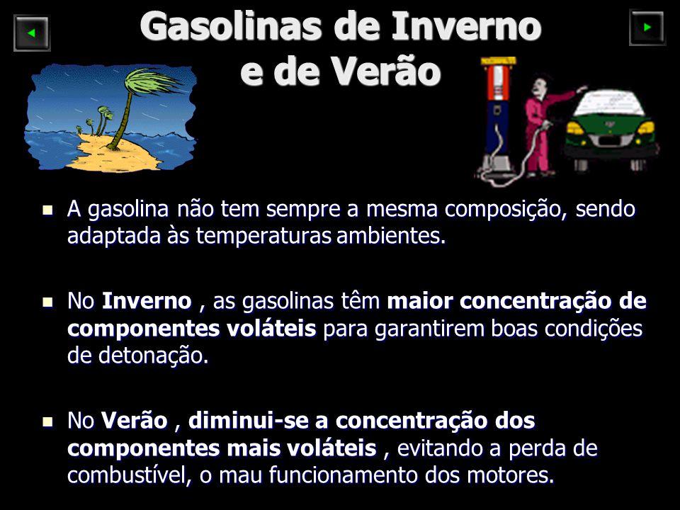 Gasolinas de Inverno e de Verão A gasolina não tem sempre a mesma composição, sendo adaptada às temperaturas ambientes. A gasolina não tem sempre a me