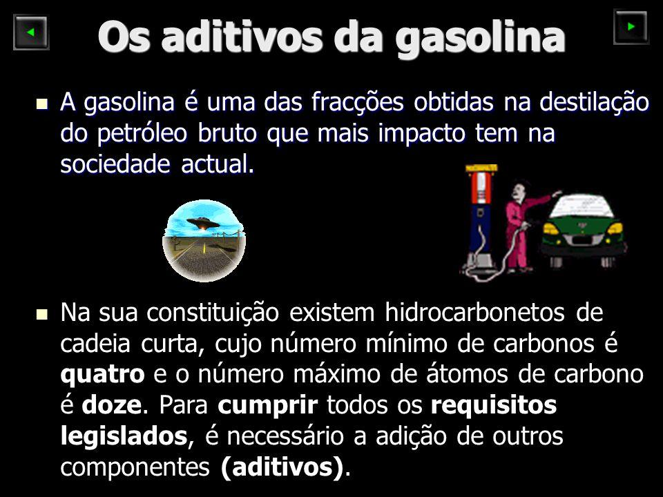 Os aditivos da gasolina A gasolina é uma das fracções obtidas na destilação do petróleo bruto que mais impacto tem na sociedade actual. A gasolina é u