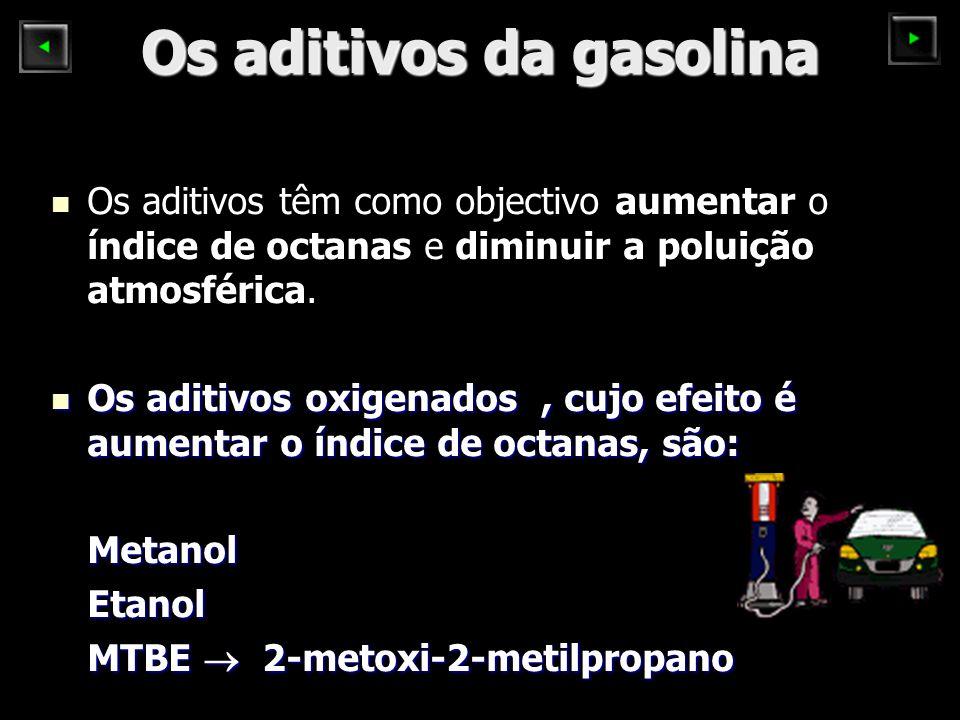 Os aditivos da gasolina Os aditivos têm como objectivo aumentar o índice de octanas e diminuir a poluição atmosférica. Os aditivos oxigenados, cujo ef