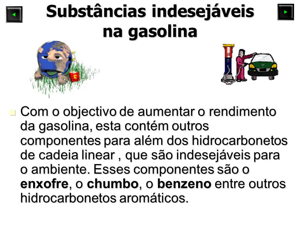 Substâncias indesejáveis na gasolina Com o objectivo de aumentar o rendimento da gasolina, esta contém outros componentes para além dos hidrocarbonetos de cadeia linear, que são indesejáveis para o ambiente.