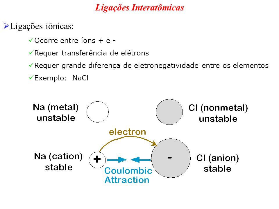 Ligações Interatômicas Ligações iônicas: Ocorre entre íons + e - Requer transferência de elétrons Requer grande diferença de eletronegatividade entre