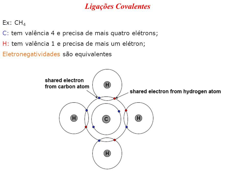 Ligações Covalentes Ex: CH 4 C: tem valência 4 e precisa de mais quatro elétrons; H: tem valência 1 e precisa de mais um elétron; Eletronegatividades