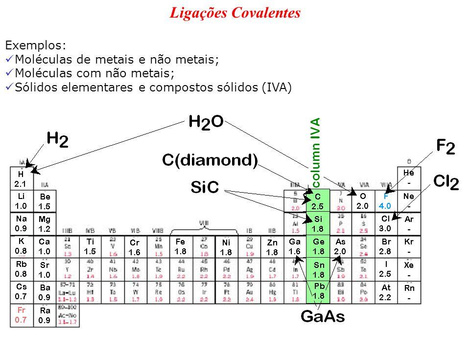 Ligações Covalentes Exemplos: Moléculas de metais e não metais; Moléculas com não metais; Sólidos elementares e compostos sólidos (IVA)