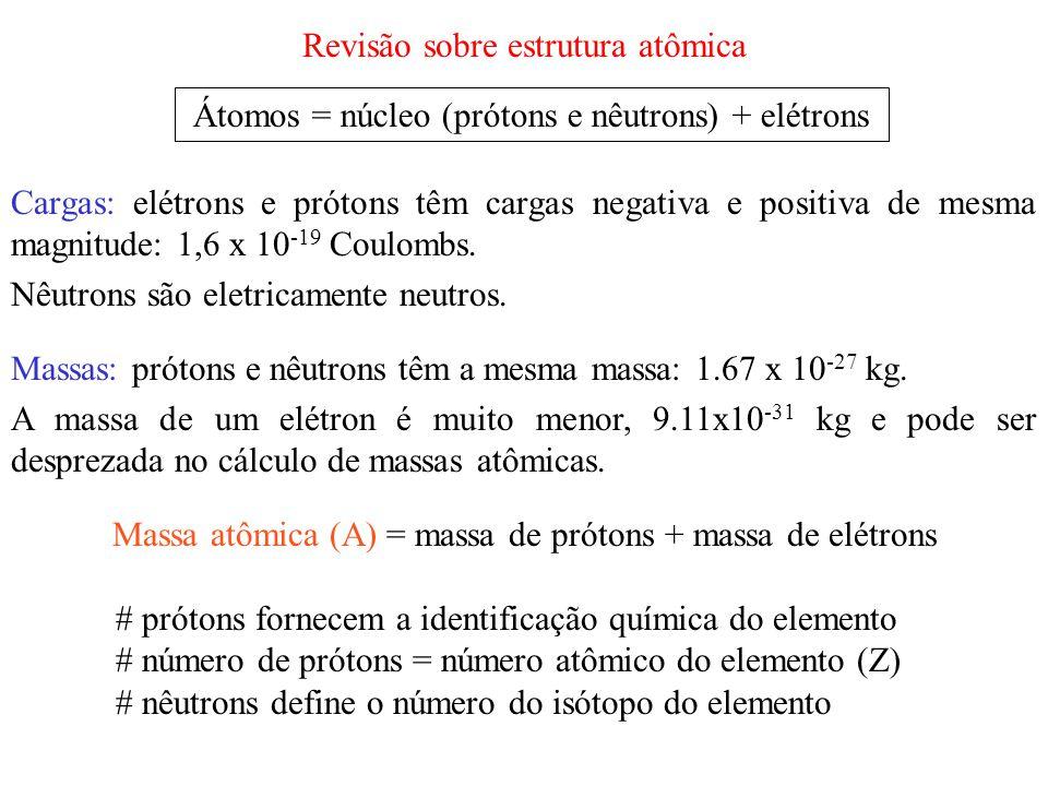 Revisão sobre estrutura atômica Átomos = núcleo (prótons e nêutrons) + elétrons Cargas: elétrons e prótons têm cargas negativa e positiva de mesma mag