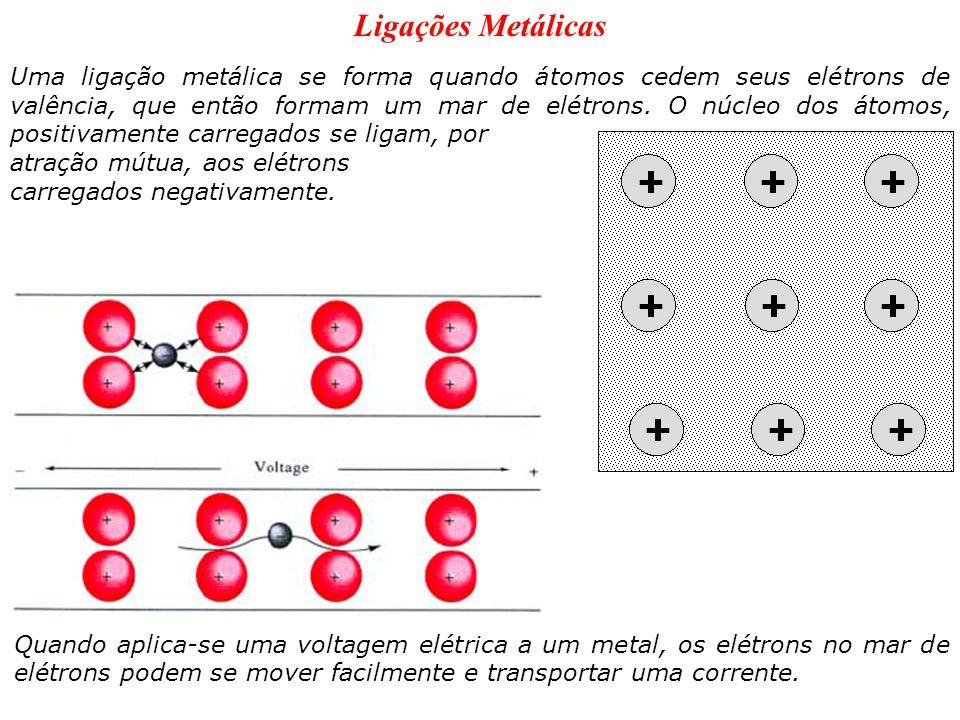 Ligações Metálicas Uma ligação metálica se forma quando átomos cedem seus elétrons de valência, que então formam um mar de elétrons. O núcleo dos átom