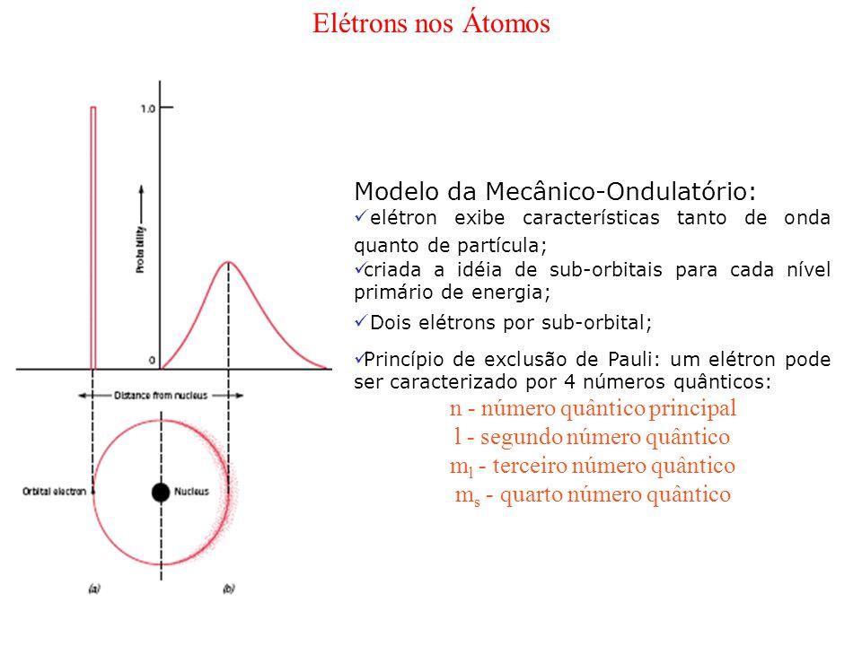 Modelo da Mecânico-Ondulatório: elétron exibe características tanto de onda quanto de partícula; criada a idéia de sub-orbitais para cada nível primár