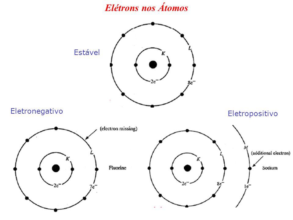 Elétrons nos Átomos Estável Eletronegativo Eletropositivo