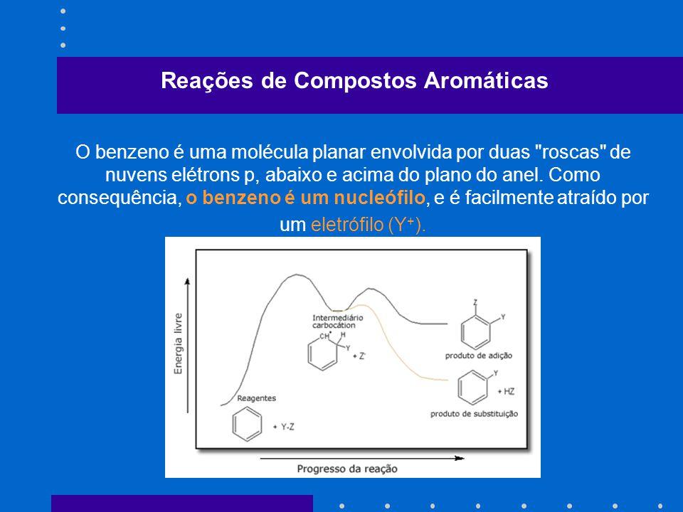 Reações de Compostos Aromáticas O benzeno é uma molécula planar envolvida por duas
