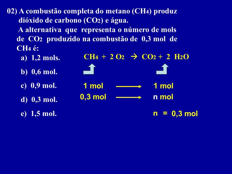 02) A combustão completa do metano (CH 4 ) produz dióxido de carbono (CO 2 ) e água. A alternativa que representa o número de mols de CO 2 produzido n