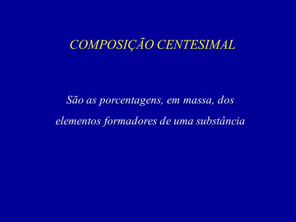 COMPOSIÇÃO CENTESIMAL São as porcentagens, em massa, dos elementos formadores de uma substância
