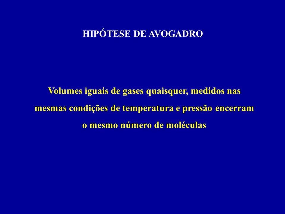 HIPÓTESE DE AVOGADRO Volumes iguais de gases quaisquer, medidos nas mesmas condições de temperatura e pressão encerram o mesmo número de moléculas