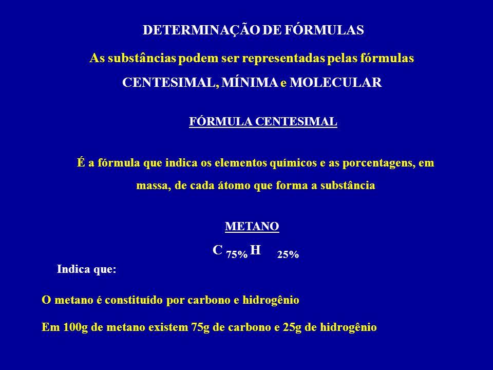 DETERMINAÇÃO DE FÓRMULAS As substâncias podem ser representadas pelas fórmulas CENTESIMAL, MÍNIMA e MOLECULAR FÓRMULA CENTESIMAL É a fórmula que indic