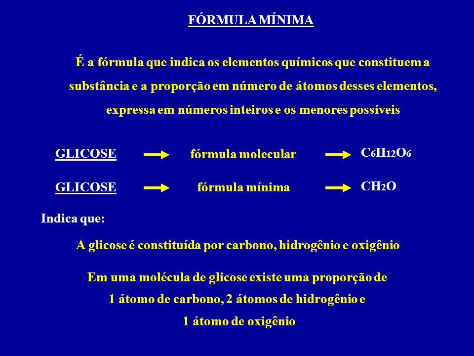 FÓRMULA MÍNIMA É a fórmula que indica os elementos químicos que constituem a substância e a proporção em número de átomos desses elementos, expressa e