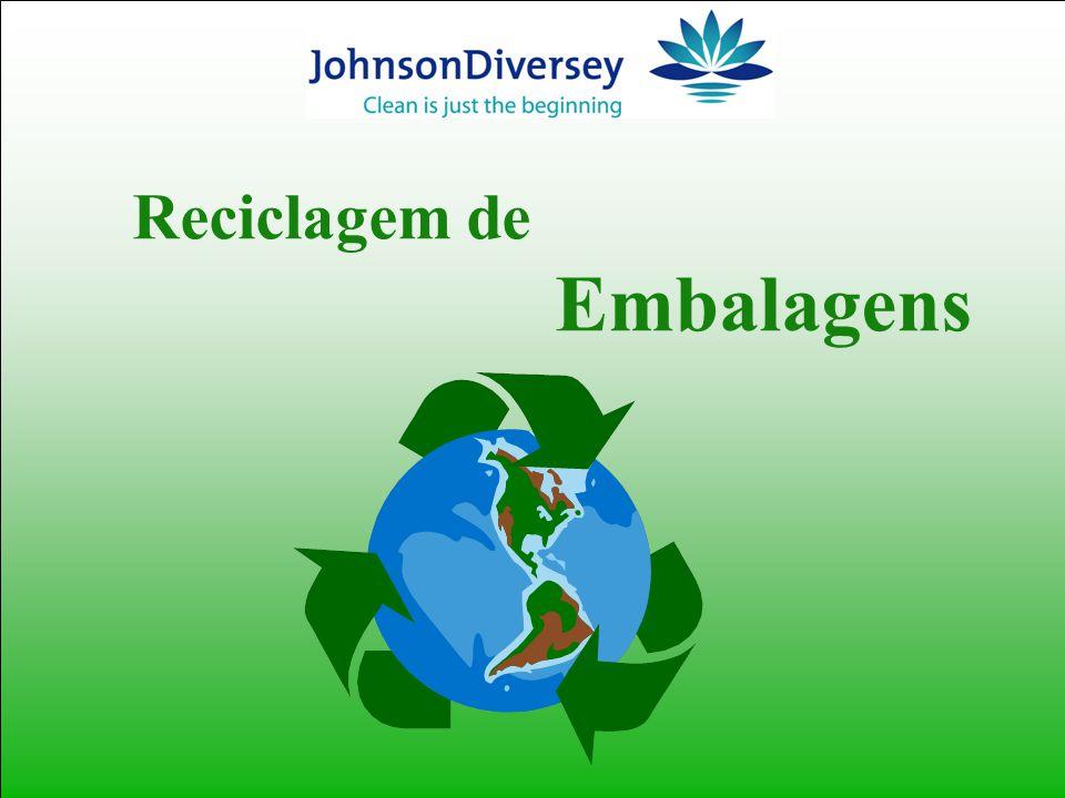 Reciclagem de Embalagens Reciclagem de Embalagens