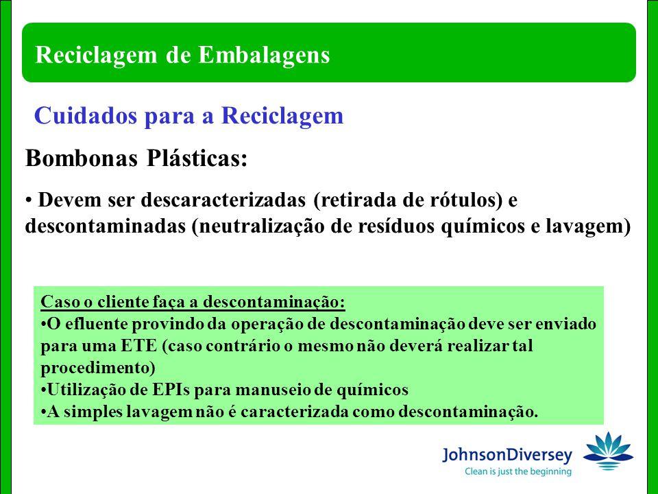 Reciclagem de Embalagens Cuidados para a Reciclagem Bombonas Plásticas: Devem ser descaracterizadas (retirada de rótulos) e descontaminadas (neutraliz