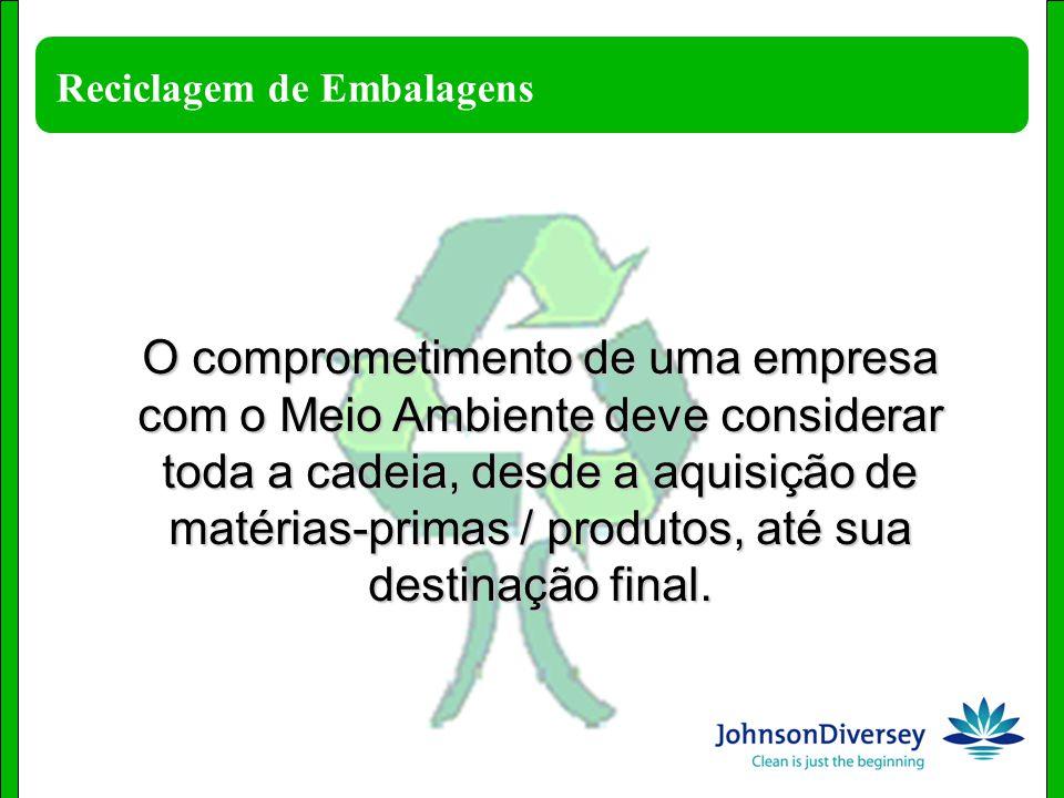 Reciclagem de Embalagens O comprometimento de uma empresa com o Meio Ambiente deve considerar toda a cadeia, desde a aquisição de matérias-primas / pr