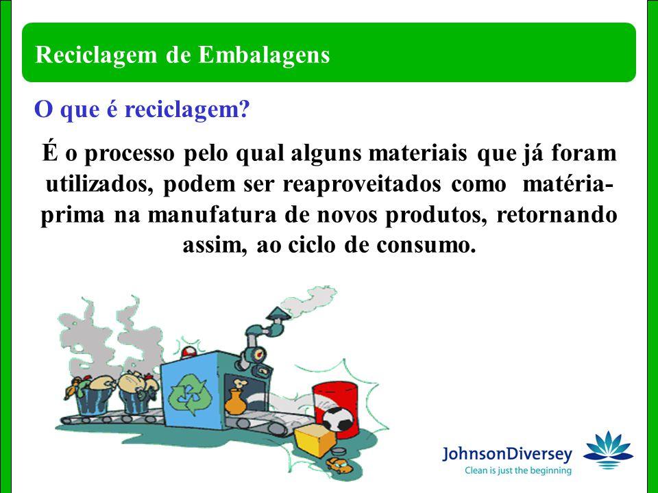 Reciclagem de Embalagens É o processo pelo qual alguns materiais que já foram utilizados, podem ser reaproveitados como matéria- prima na manufatura d