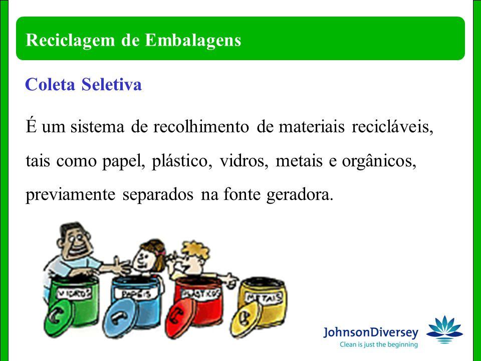 Reciclagem de Embalagens Coleta Seletiva É um sistema de recolhimento de materiais recicláveis, tais como papel, plástico, vidros, metais e orgânicos,