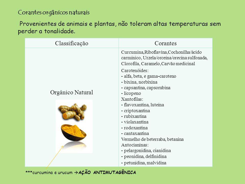 Corantes orgânicos naturais Provenientes de animais e plantas, não toleram altas temperaturas sem perder a tonalidade. ClassificaçãoCorantes Orgânico