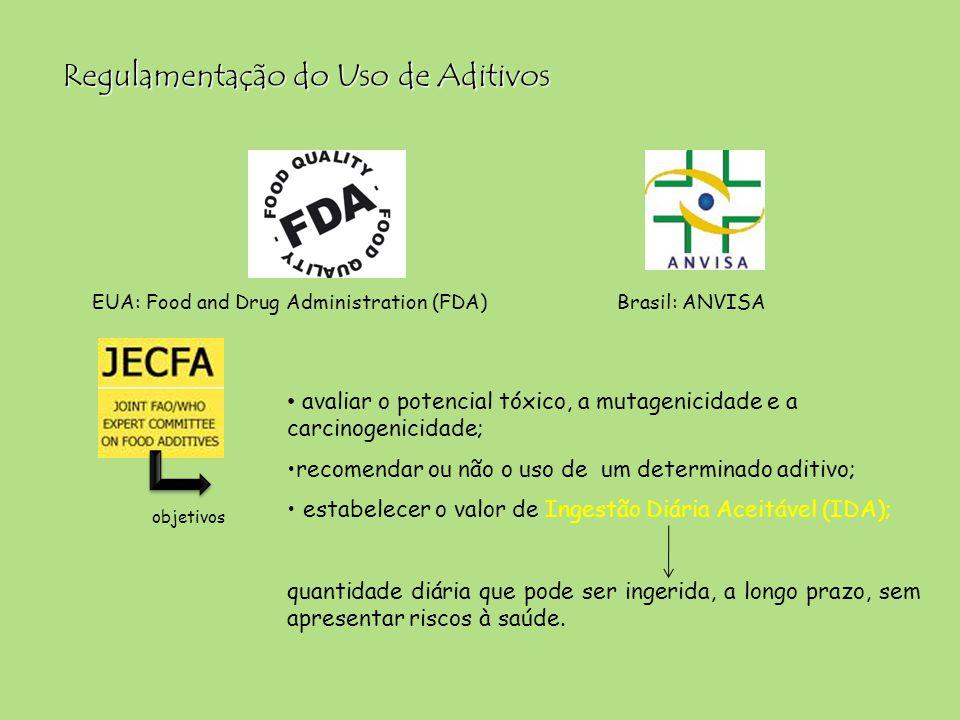 Regulamentação do Uso de Aditivos EUA: Food and Drug Administration (FDA)Brasil: ANVISA avaliar o potencial tóxico, a mutagenicidade e a carcinogenici