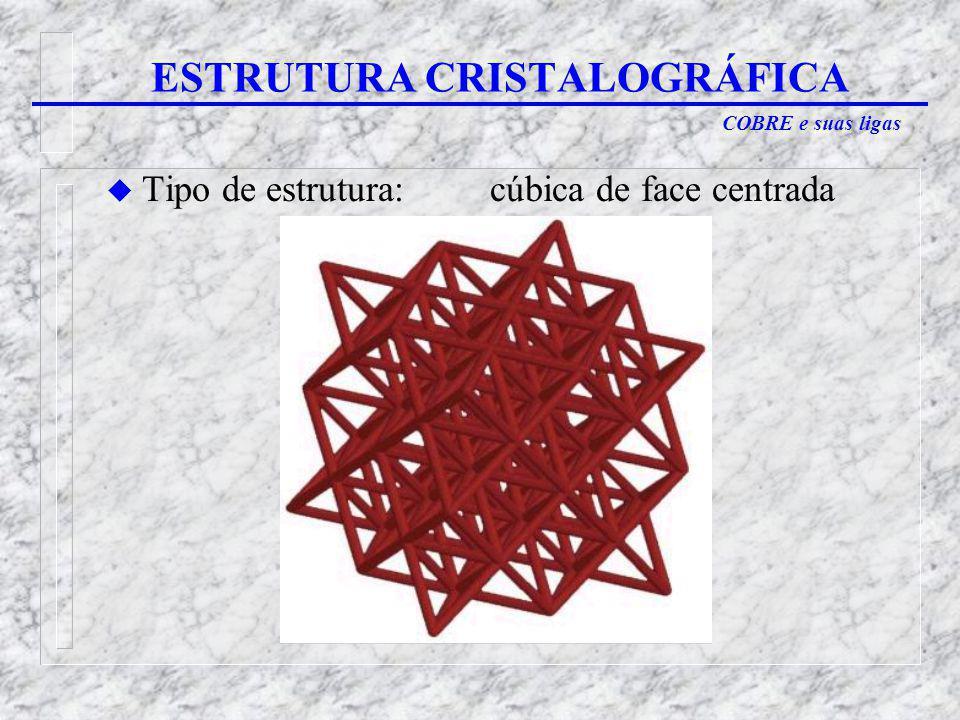 COBRE e suas ligas u Tipo de estrutura:cúbica de face centrada ESTRUTURA CRISTALOGRÁFICA