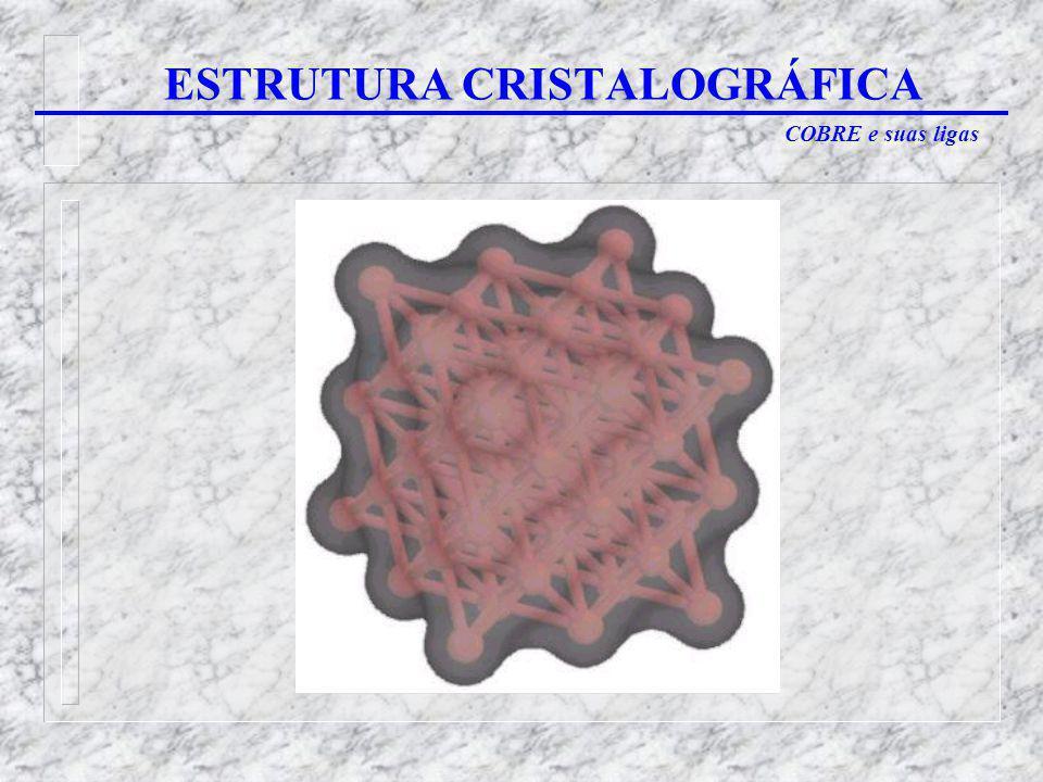 COBRE e suas ligas ESTRUTURA CRISTALOGRÁFICA