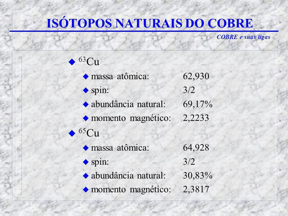 COBRE e suas ligas u 63 Cu u massa atômica:62,930 u spin:3/2 u abundância natural:69,17% u momento magnético:2,2233 u 65 Cu u massa atômica:64,928 u spin:3/2 u abundância natural:30,83% u momento magnético:2,3817 ISÓTOPOS NATURAIS DO COBRE