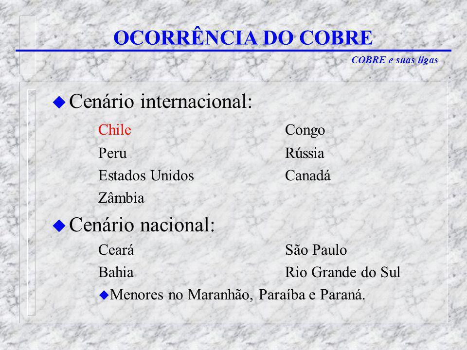 COBRE e suas ligas u Cenário internacional: ChileCongo PeruRússia Estados UnidosCanadá Zâmbia u Cenário nacional: CearáSão Paulo BahiaRio Grande do Sul u Menores no Maranhão, Paraíba e Paraná.