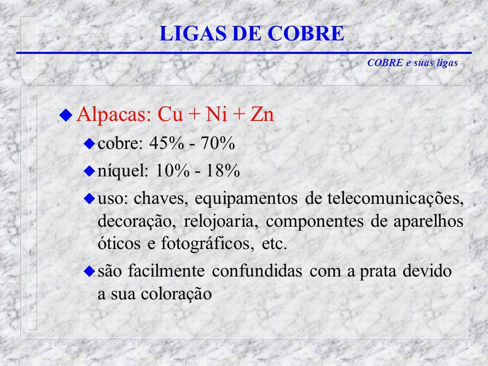 COBRE e suas ligas LIGAS DE COBRE u Alpacas: Cu + Ni + Zn u cobre: 45% - 70% u níquel: 10% - 18% u uso: chaves, equipamentos de telecomunicações, decoração, relojoaria, componentes de aparelhos óticos e fotográficos, etc.