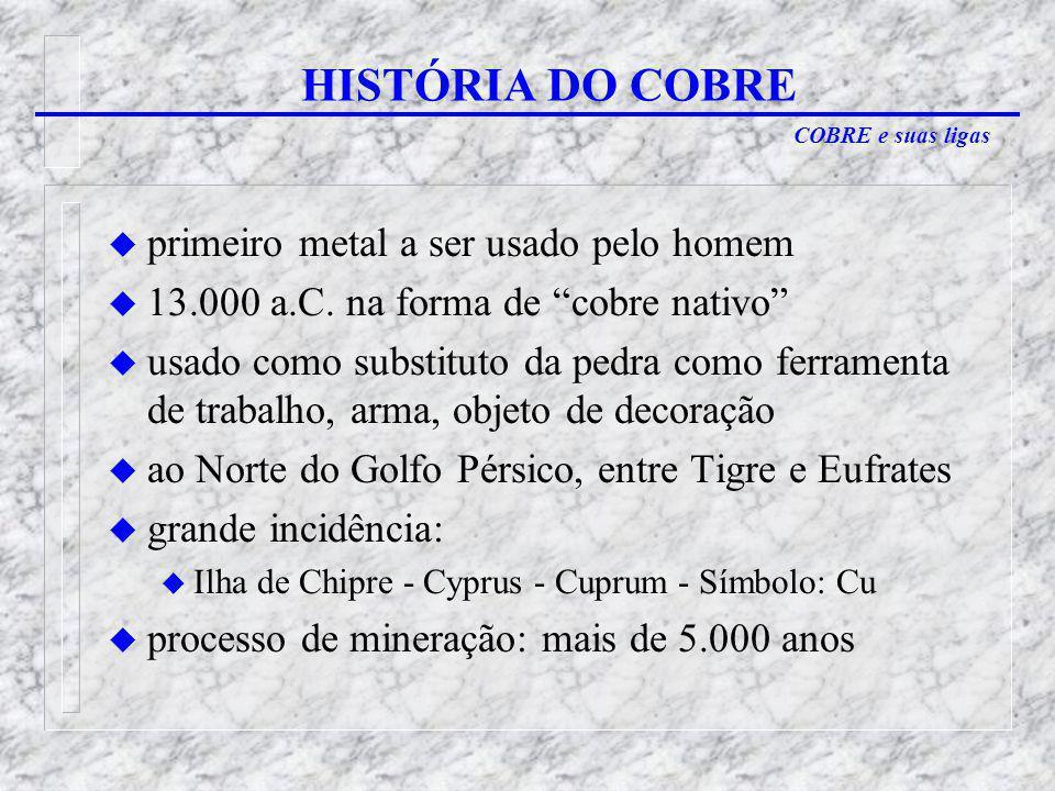 COBRE e suas ligas u primeiro metal a ser usado pelo homem u 13.000 a.C.