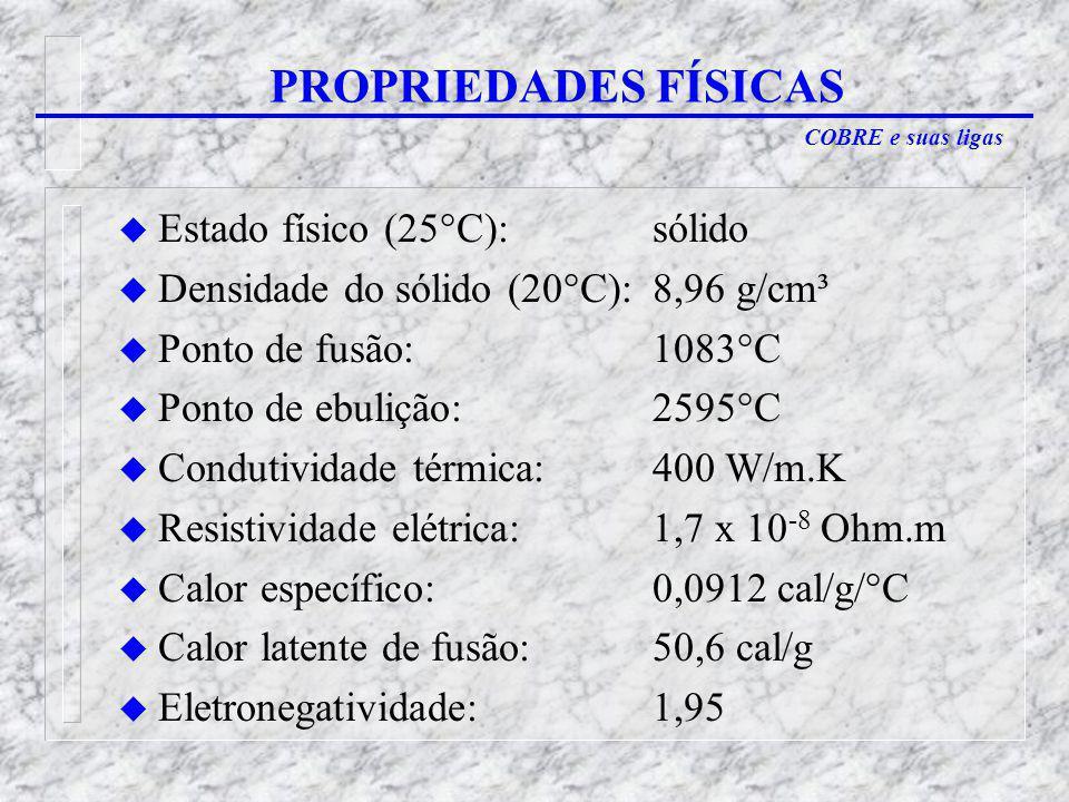 COBRE e suas ligas u Estado físico (25°C):sólido u Densidade do sólido (20°C):8,96 g/cm³ u Ponto de fusão:1083°C u Ponto de ebulição:2595°C u Condutividade térmica:400 W/m.K u Resistividade elétrica:1,7 x 10 -8 Ohm.m u Calor específico:0,0912 cal/g/°C u Calor latente de fusão:50,6 cal/g u Eletronegatividade:1,95 PROPRIEDADES FÍSICAS
