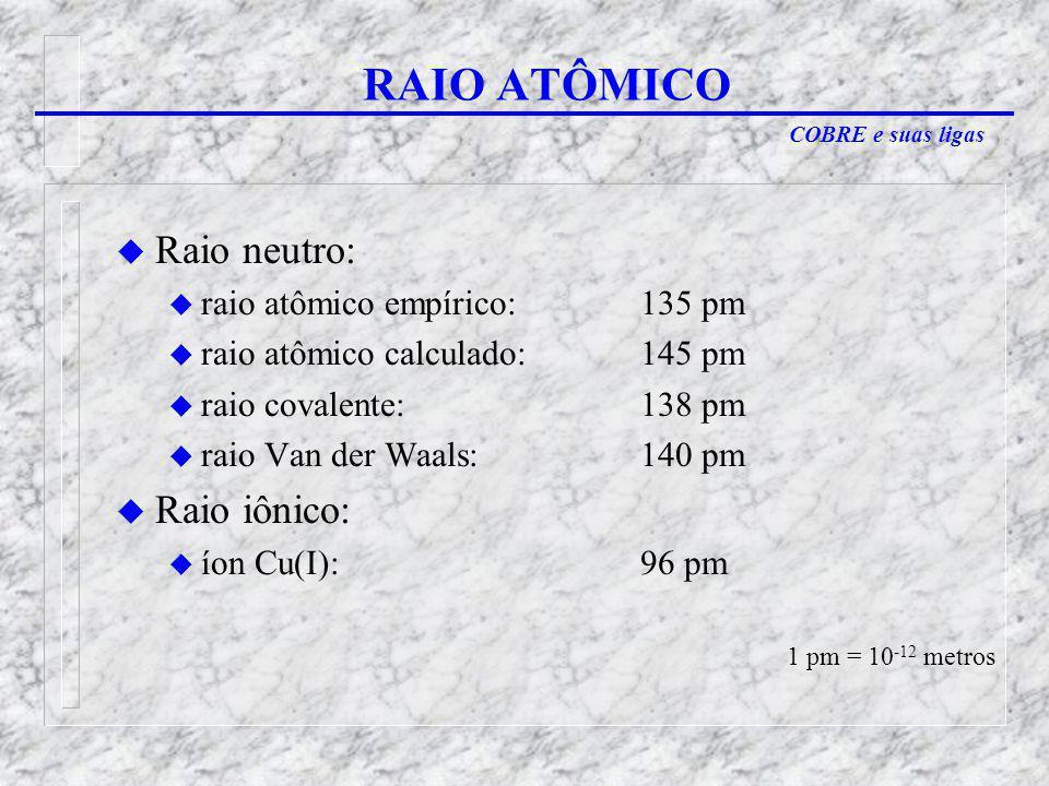 COBRE e suas ligas u Raio neutro: u raio atômico empírico:135 pm u raio atômico calculado:145 pm u raio covalente:138 pm u raio Van der Waals:140 pm u Raio iônico: u íon Cu(I):96 pm 1 pm = 10 -12 metros RAIO ATÔMICO