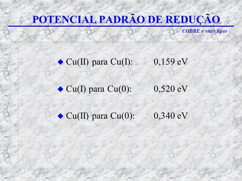 COBRE e suas ligas u Cu(II) para Cu(I):0,159 eV u Cu(I) para Cu(0):0,520 eV u Cu(II) para Cu(0):0,340 eV POTENCIAL PADRÃO DE REDUÇÃO