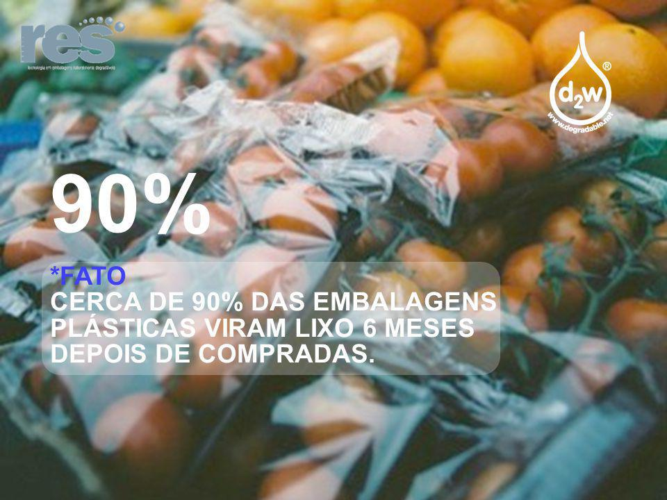 90% *FATO CERCA DE 90% DAS EMBALAGENS PLÁSTICAS VIRAM LIXO 6 MESES DEPOIS DE COMPRADAS.