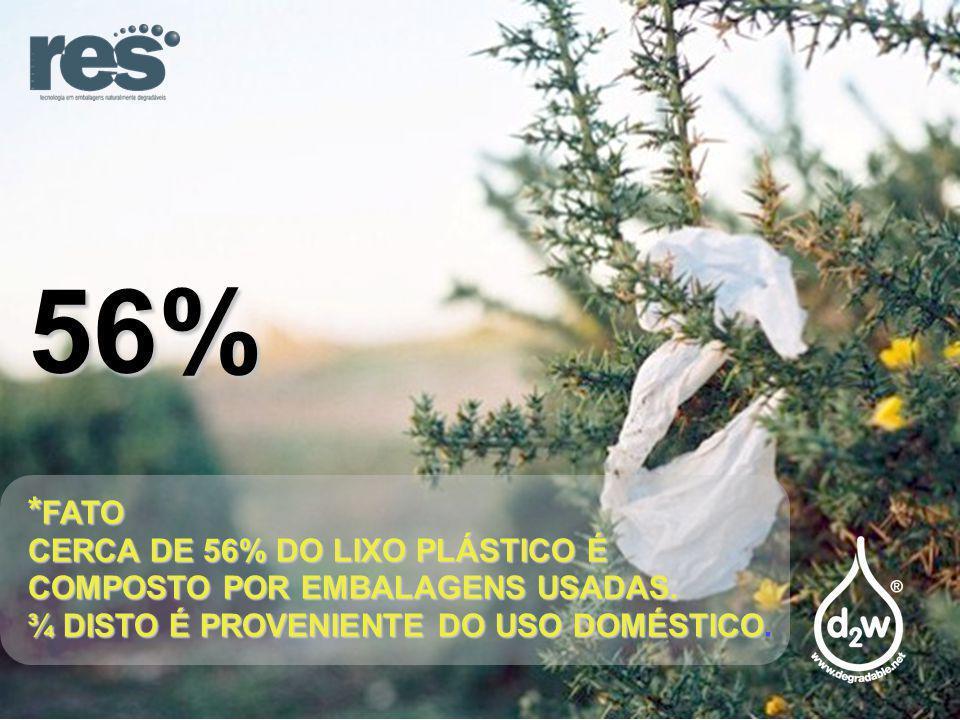 56% * FATO CERCA DE 56% DO LIXO PLÁSTICO É COMPOSTO POR EMBALAGENS USADAS.
