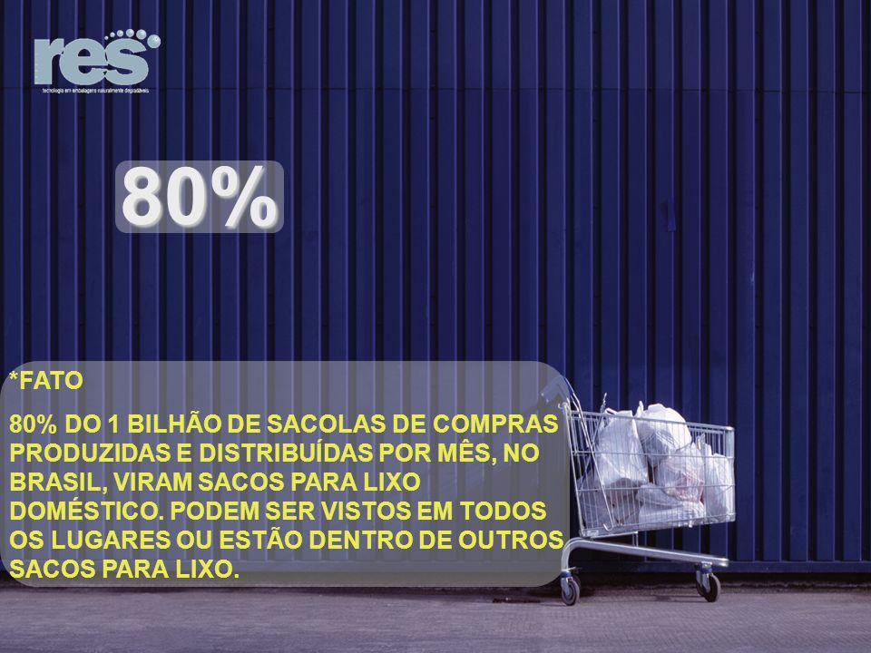 80% *FATO 80% DO 1 BILHÃO DE SACOLAS DE COMPRAS PRODUZIDAS E DISTRIBUÍDAS POR MÊS, NO BRASIL, VIRAM SACOS PARA LIXO DOMÉSTICO. PODEM SER VISTOS EM TOD