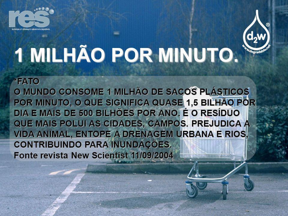 1 MILHÃO POR MINUTO.