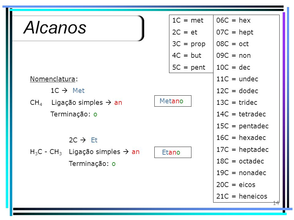 13 Introdução: Os alcanos, também chamados de hidrocarbonetos parafínicos ou parafinas, são compostos constituídos exclusivamente por carbono e hidrog
