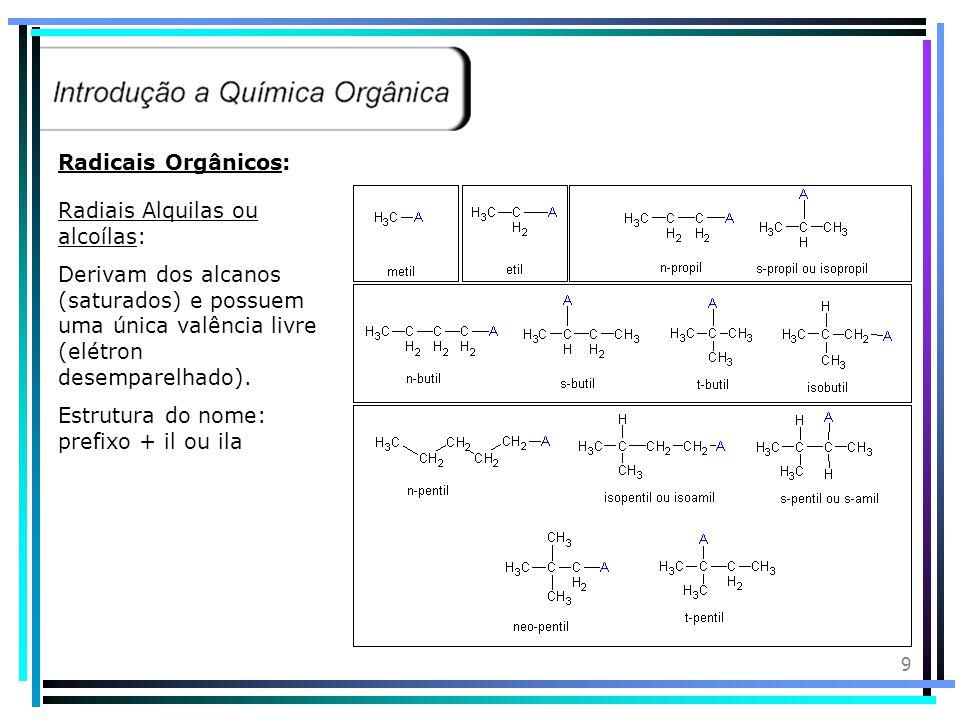 9 Radicais Orgânicos: Radiais Alquilas ou alcoílas: Derivam dos alcanos (saturados) e possuem uma única valência livre (elétron desemparelhado).