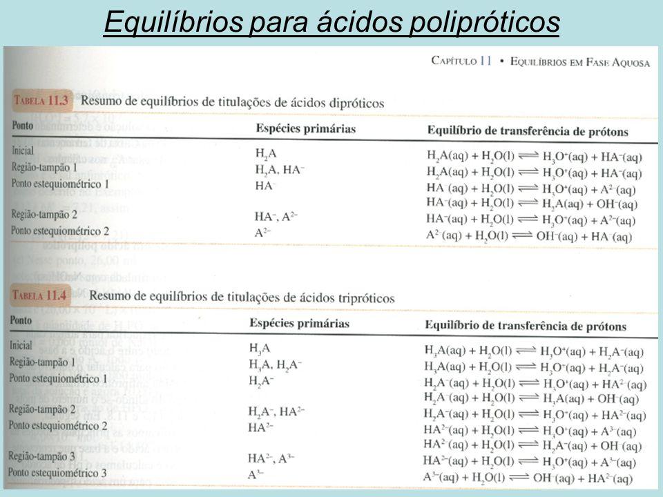 Equilíbrios para ácidos polipróticos