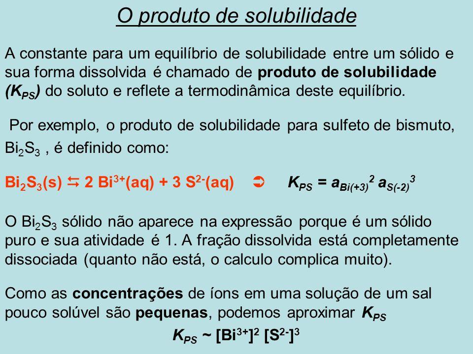 O produto de solubilidade A constante para um equilíbrio de solubilidade entre um sólido e sua forma dissolvida é chamado de produto de solubilidade (