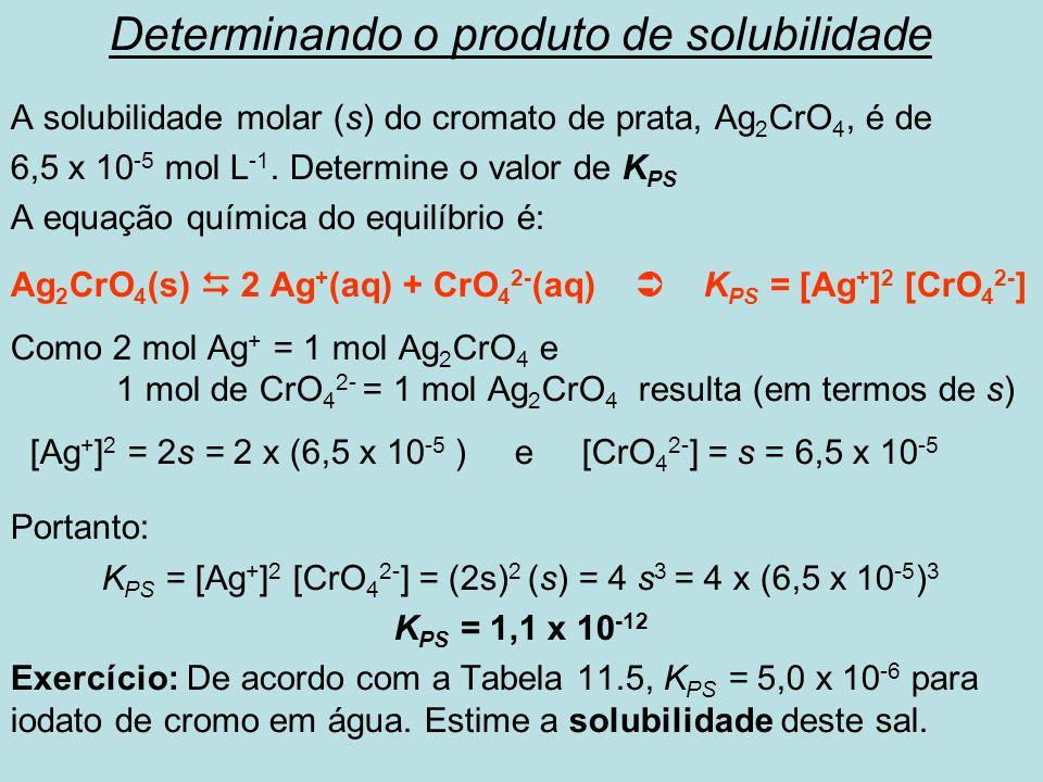 Determinando o produto de solubilidade A solubilidade molar (s) do cromato de prata, Ag 2 CrO 4, é de 6,5 x 10 -5 mol L -1. Determine o valor de K PS
