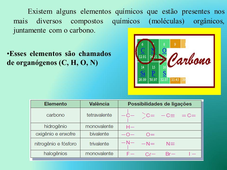 Importante: Existe um pequeno grupo de compostos que contém carbono, mas são estudados na química inorgânica por não apresentarem certas característic